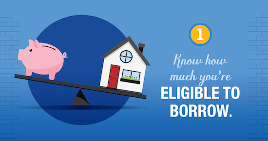 know how much you can borrow